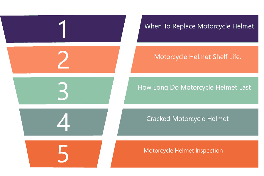 Motorcycle Helmet Lifespan 02