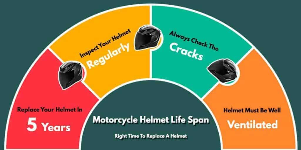 Motorcycle Helmet Lifespan