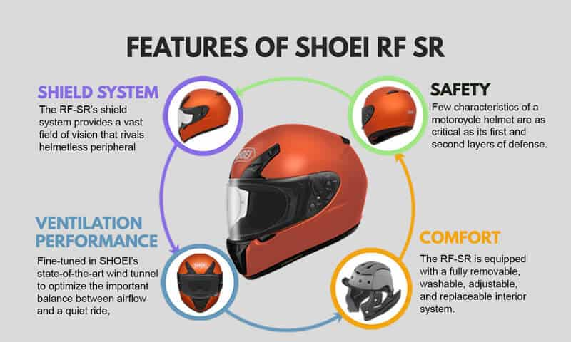 Features of shoei rf sr